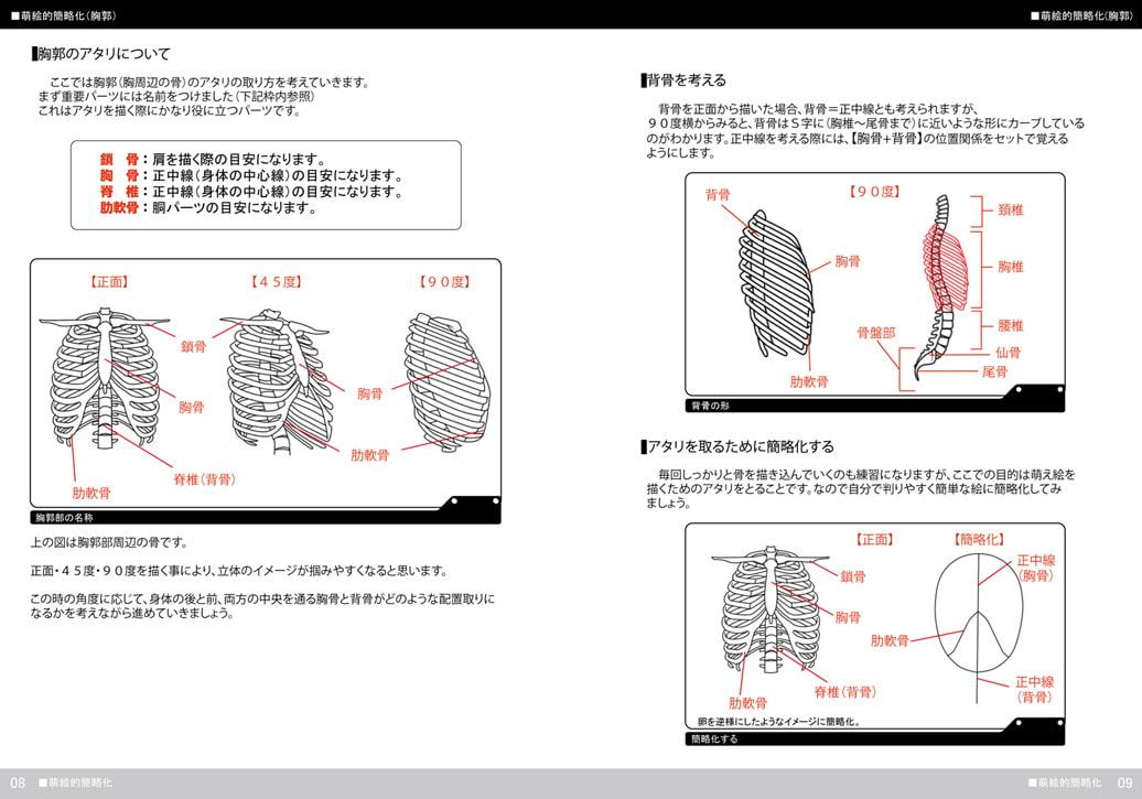 萌える美術解剖学 サンプル画像1
