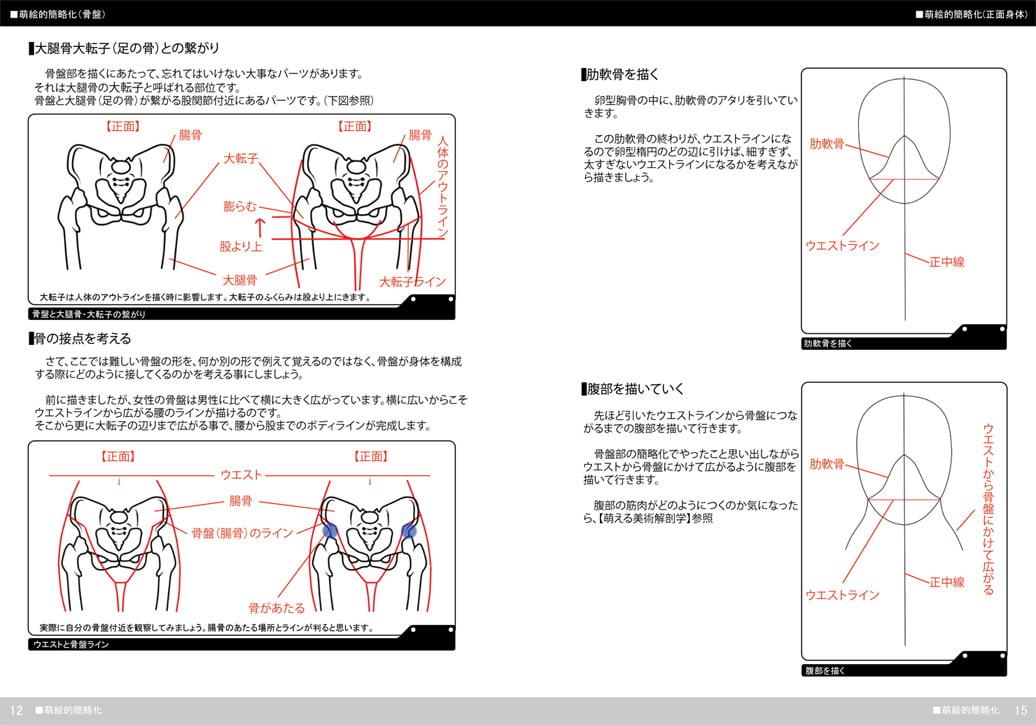 萌える美術解剖学 サンプル画像2