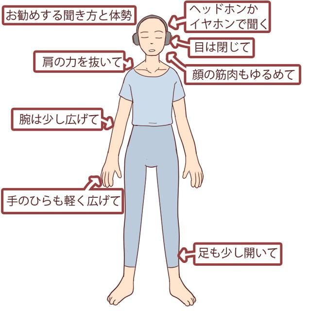 「リラクゼーション・サロン・シエスタ 担当山中涼子」 Relax Voice