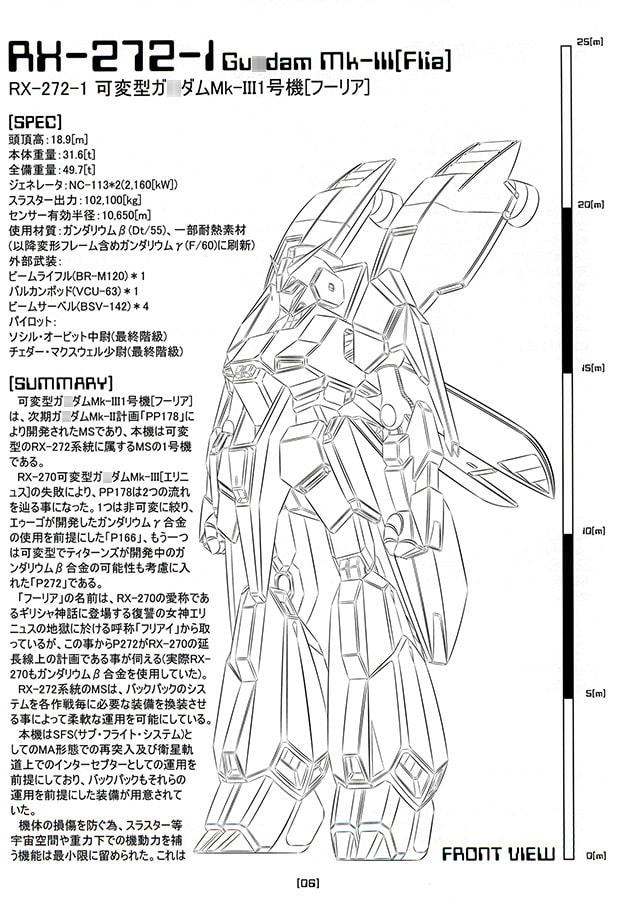 RX-272系統