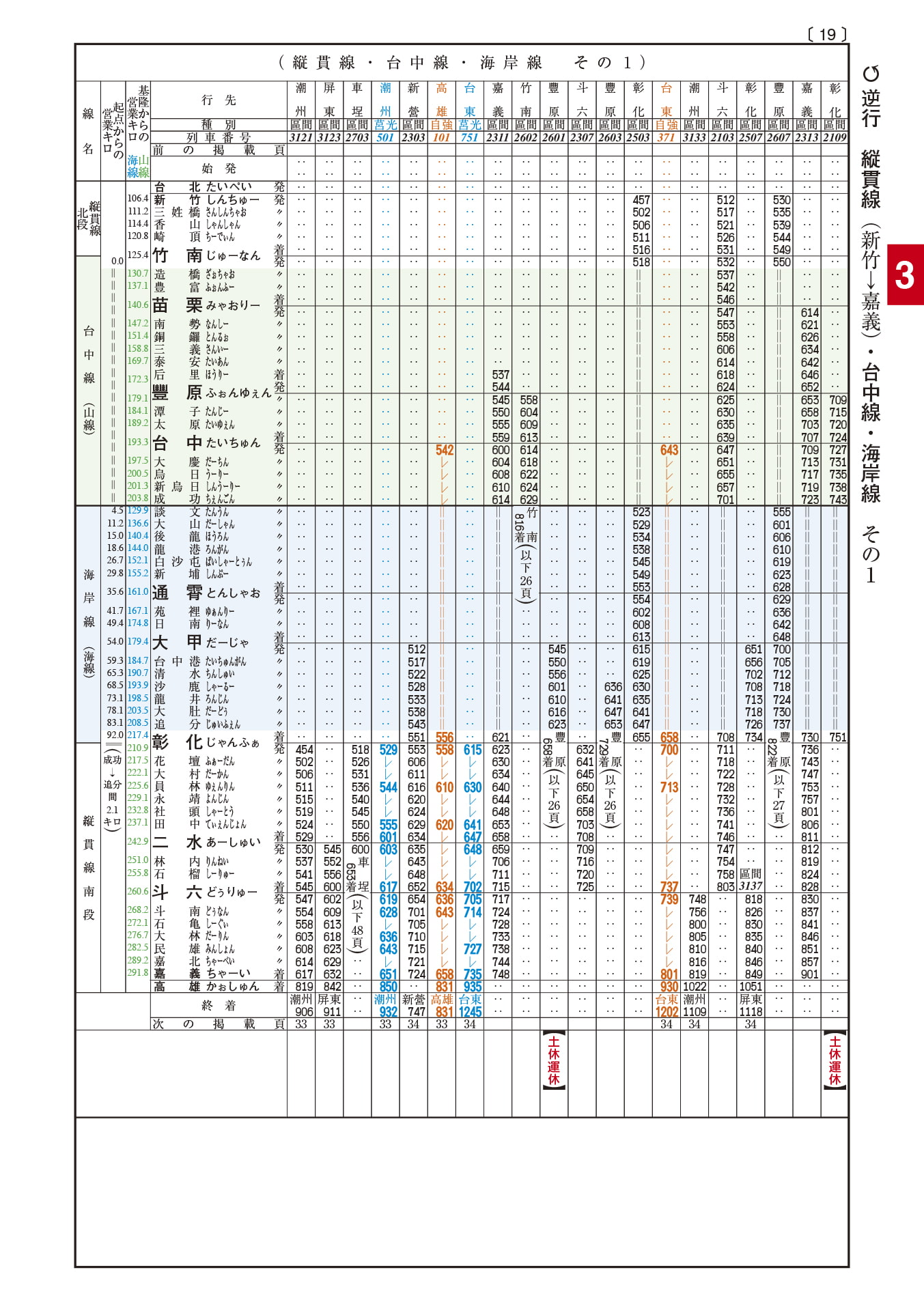ニュー台湾時刻表2017年1月号(2017年1月5日台鐵ダイヤ修正反映版)