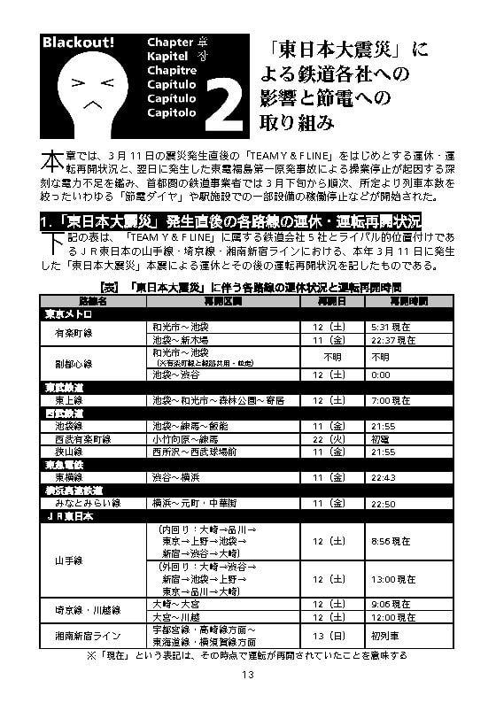"DLsite専売TEAM Y & F LINE"" 強制節電作戦"" 発動!"