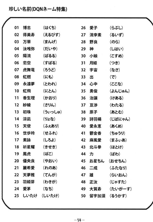 47都道府県別ランダム命名表