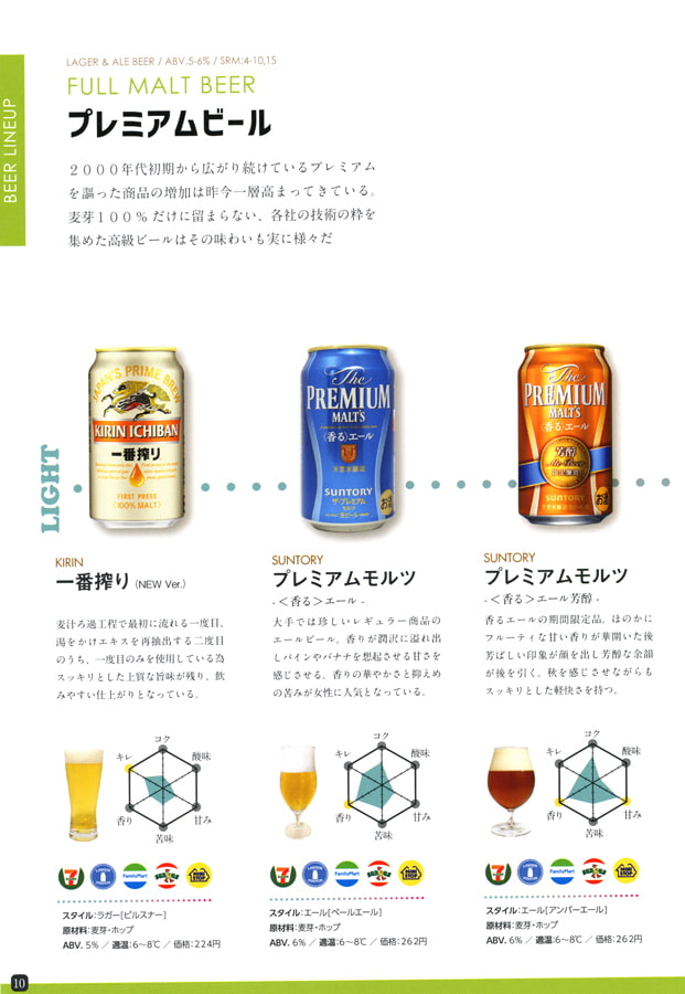 コンビニビール大全+