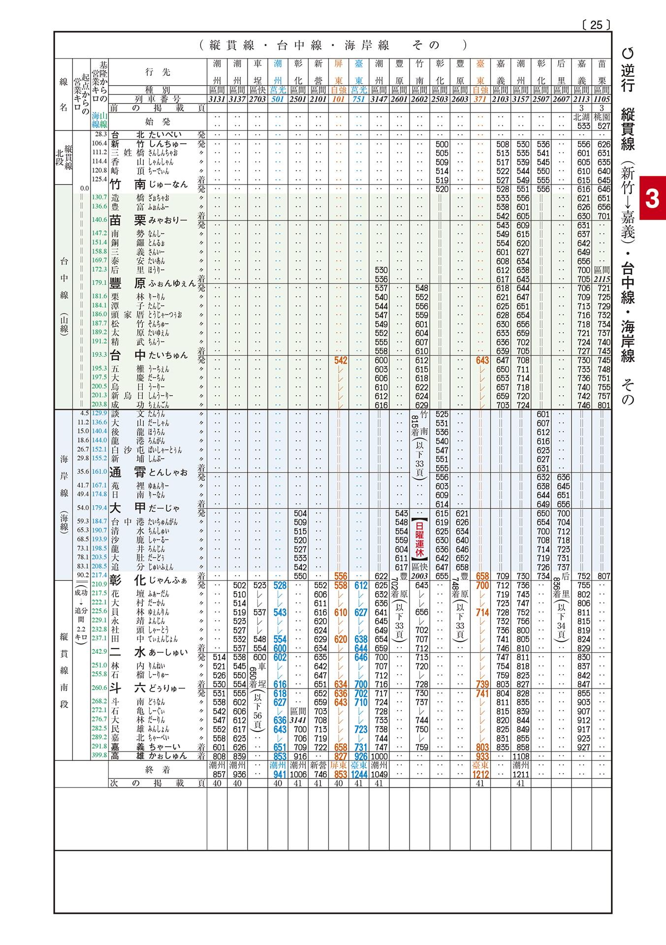 ニュー台湾時刻表2019年1月号