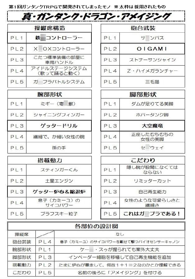ガンタンクTRPGくろにくる (紙切りタヌキ) DLsite提供:同人作品 – その他