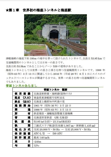 知られざる青函トンネルのひ・み・つ