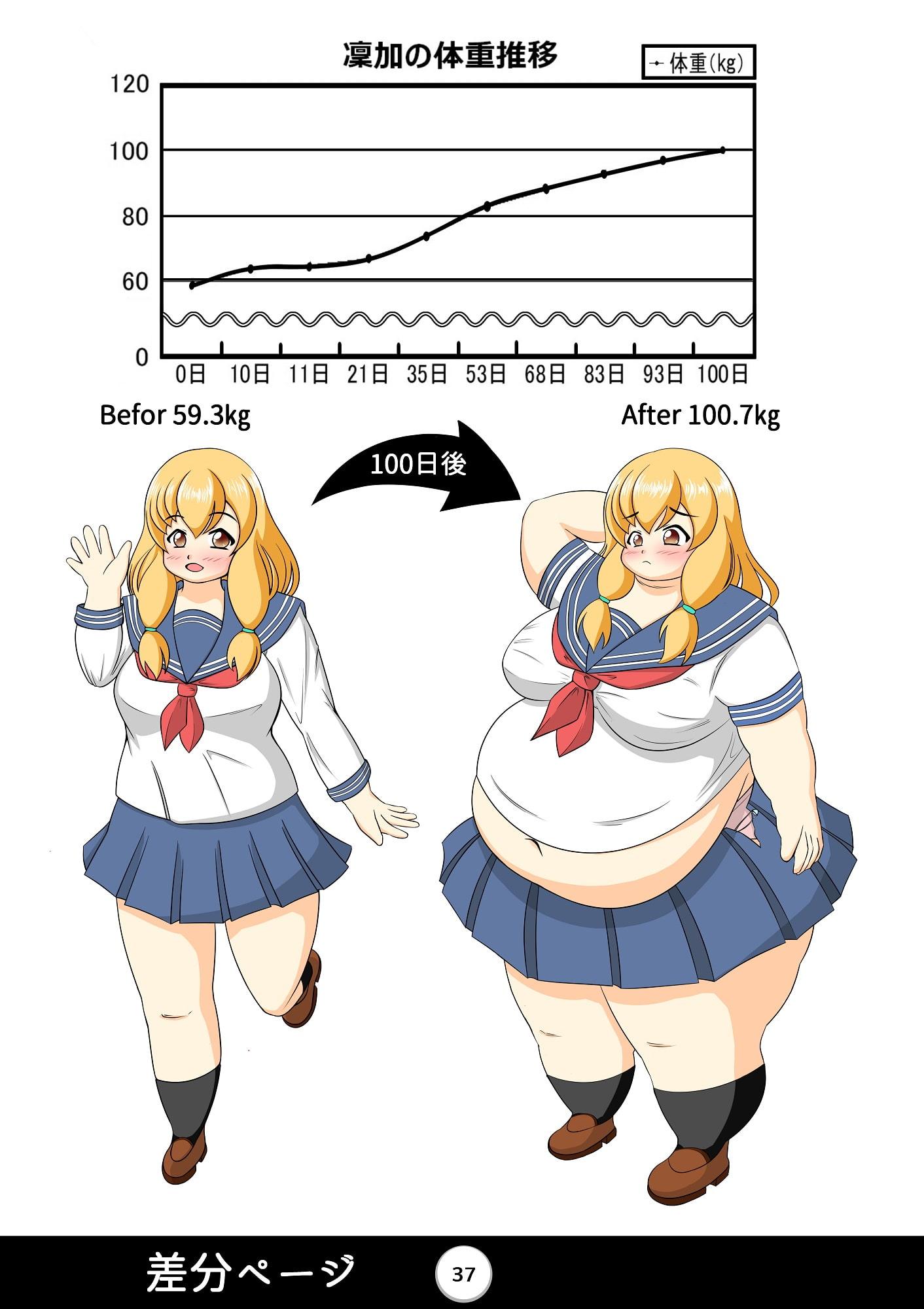100日後、100kgになる妹