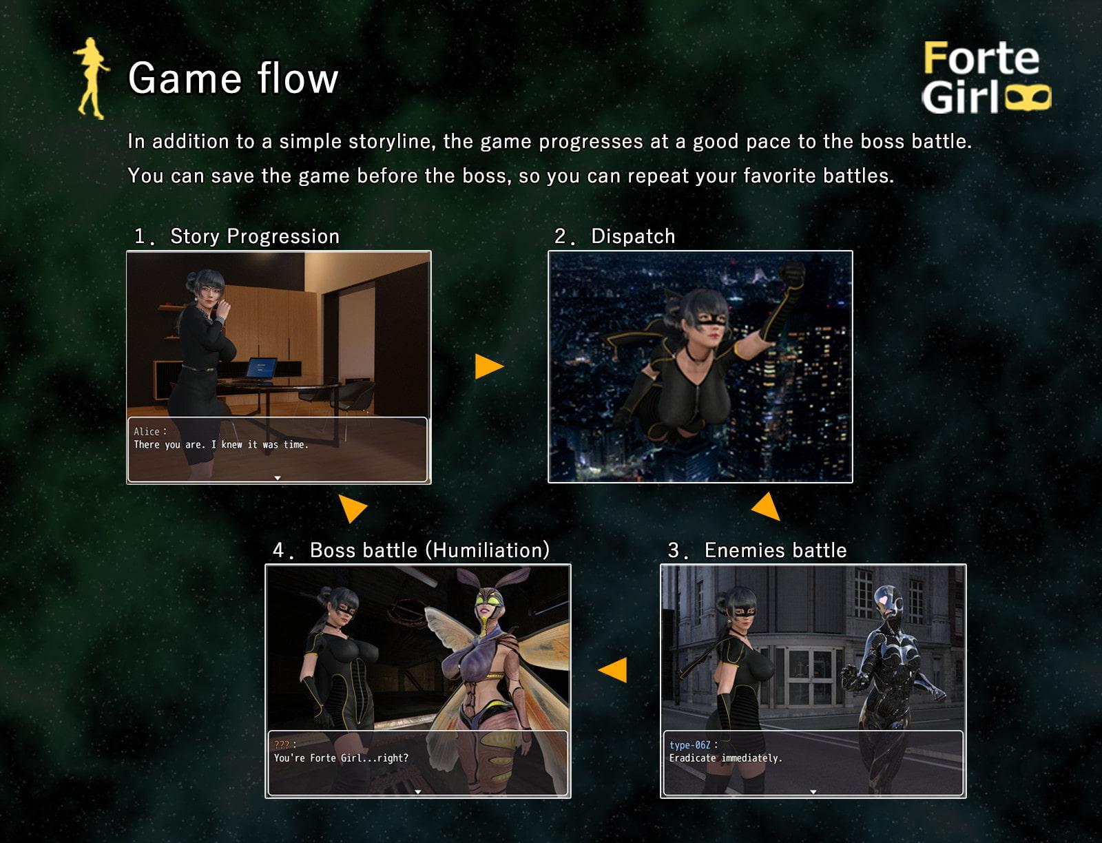 Forte Girl (English version)
