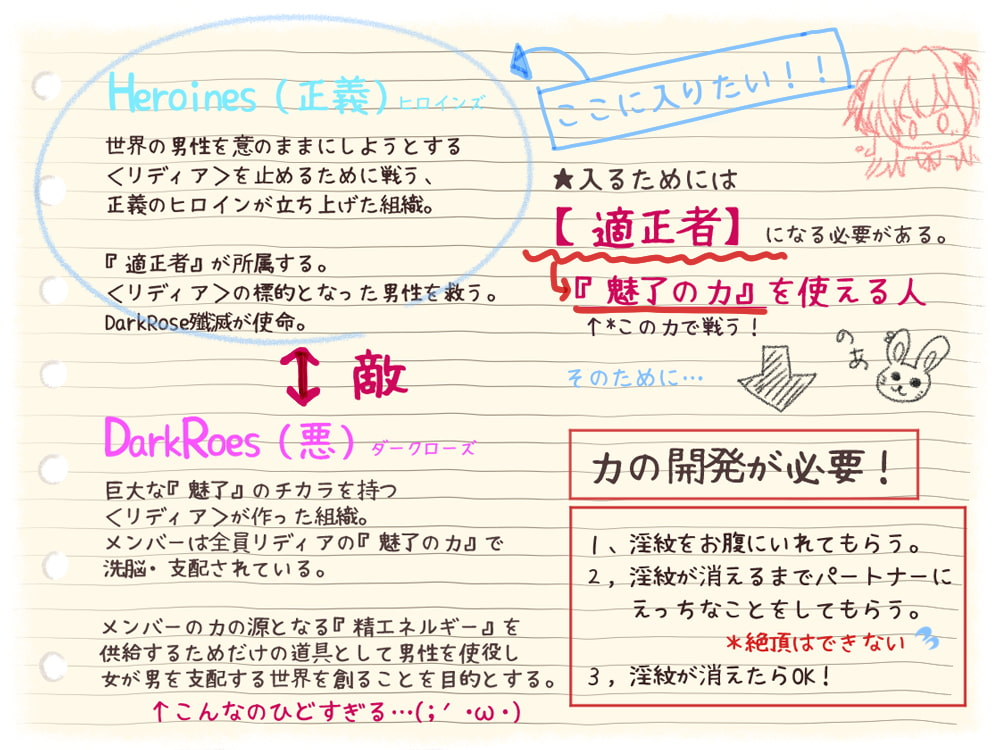 【期間限定クーポン付/ヒロイン育成調教】ヒロイン量産計画~月姫いちか~7