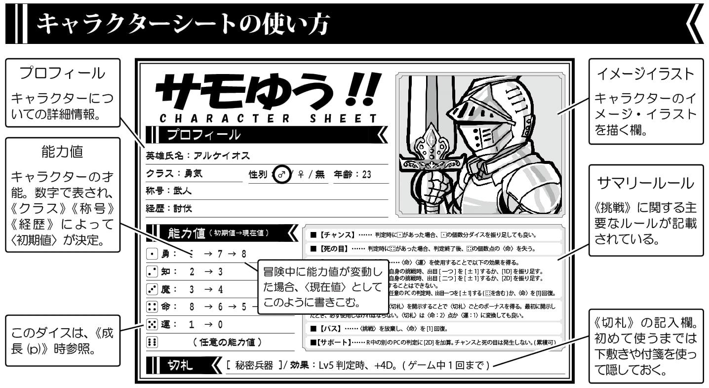 サモゆう!! ~突然召喚された英雄たちが異世界を救っちゃうRPG!!~
